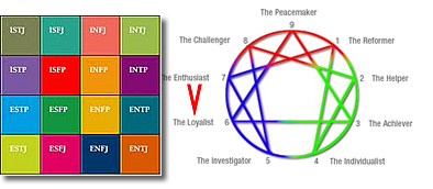 INTJ Personality and Emotions
